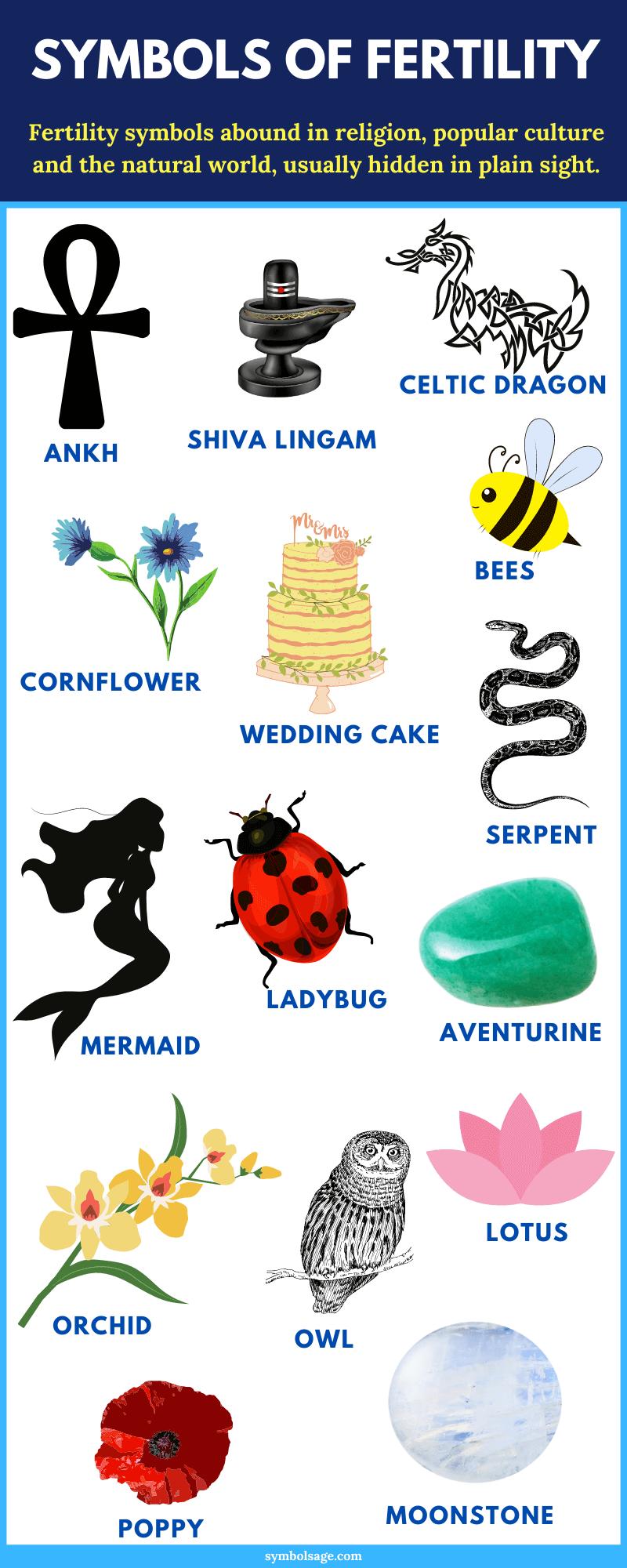 symbols of fertility list