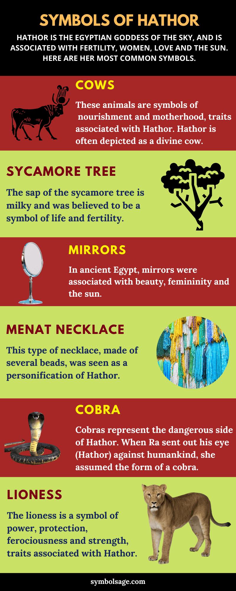 Symbols of Hathor goddess of sky