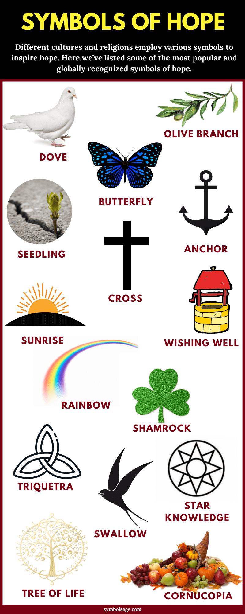 Symbols of hope list