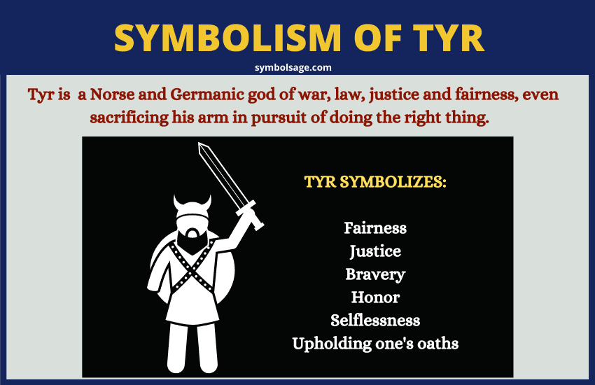 Tyr Norse god