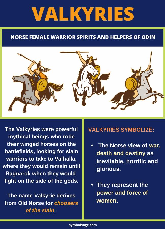 Valkyrie Norse mythology