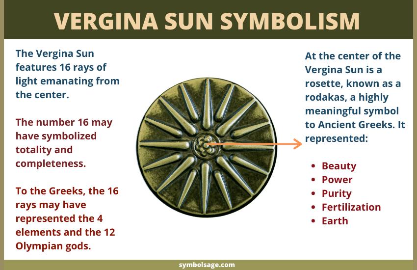 Vergina sun symbolism