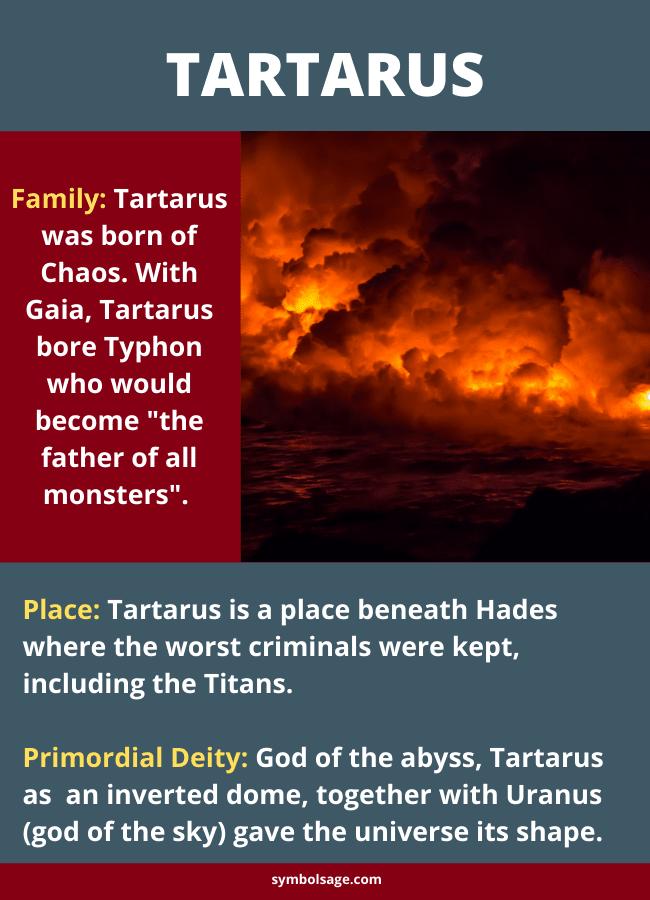 What is tartarus