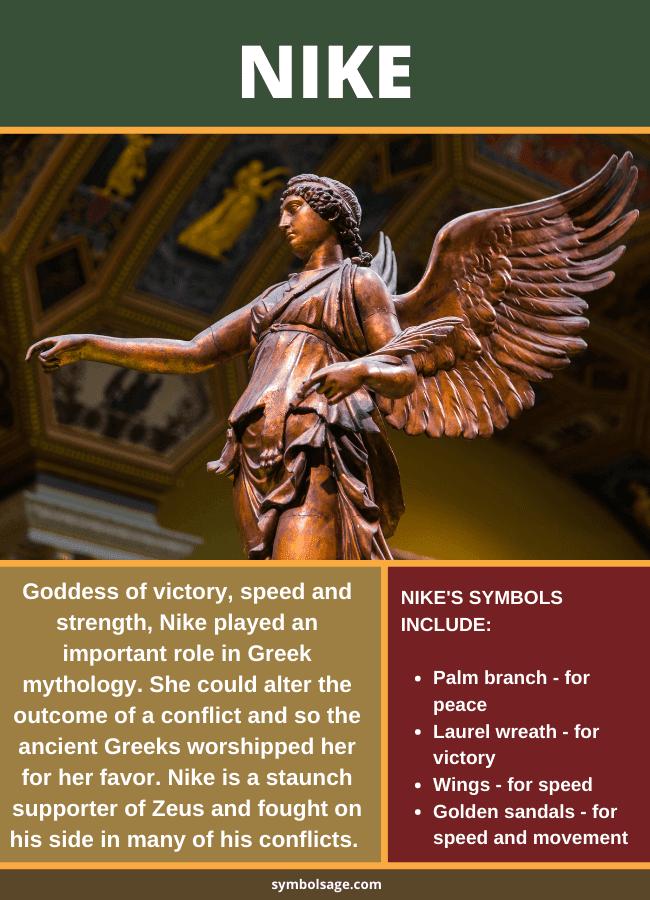 Who is Nike in Greek mythology?