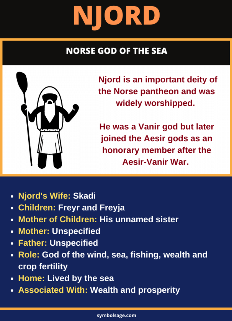 Who is Njord Norse god