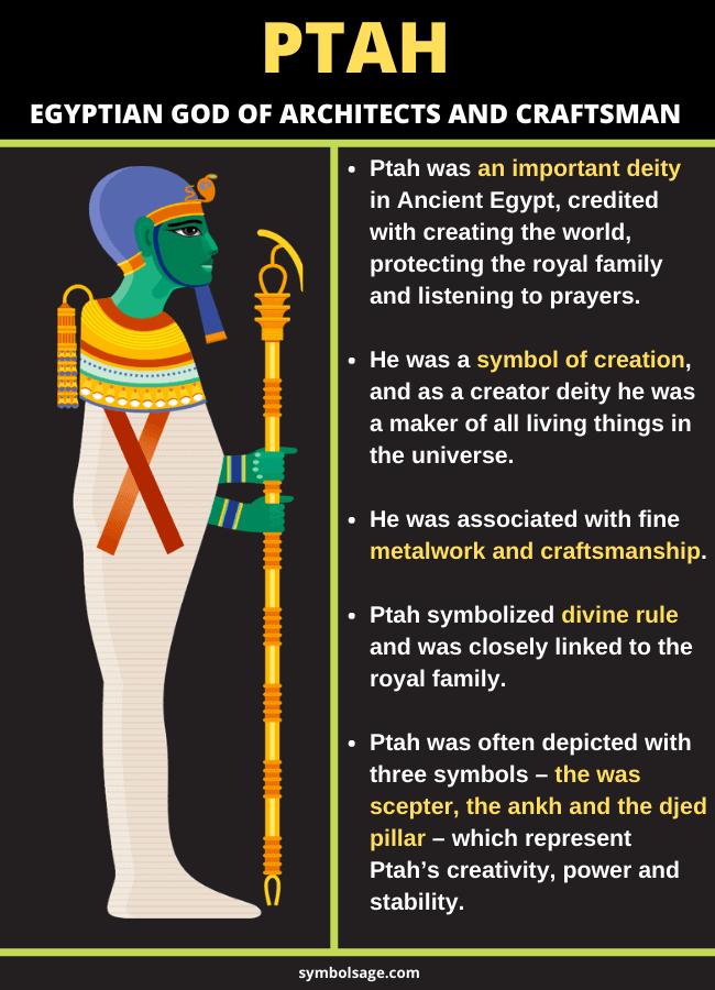Importance and symbolism of Ptah Greek mythology
