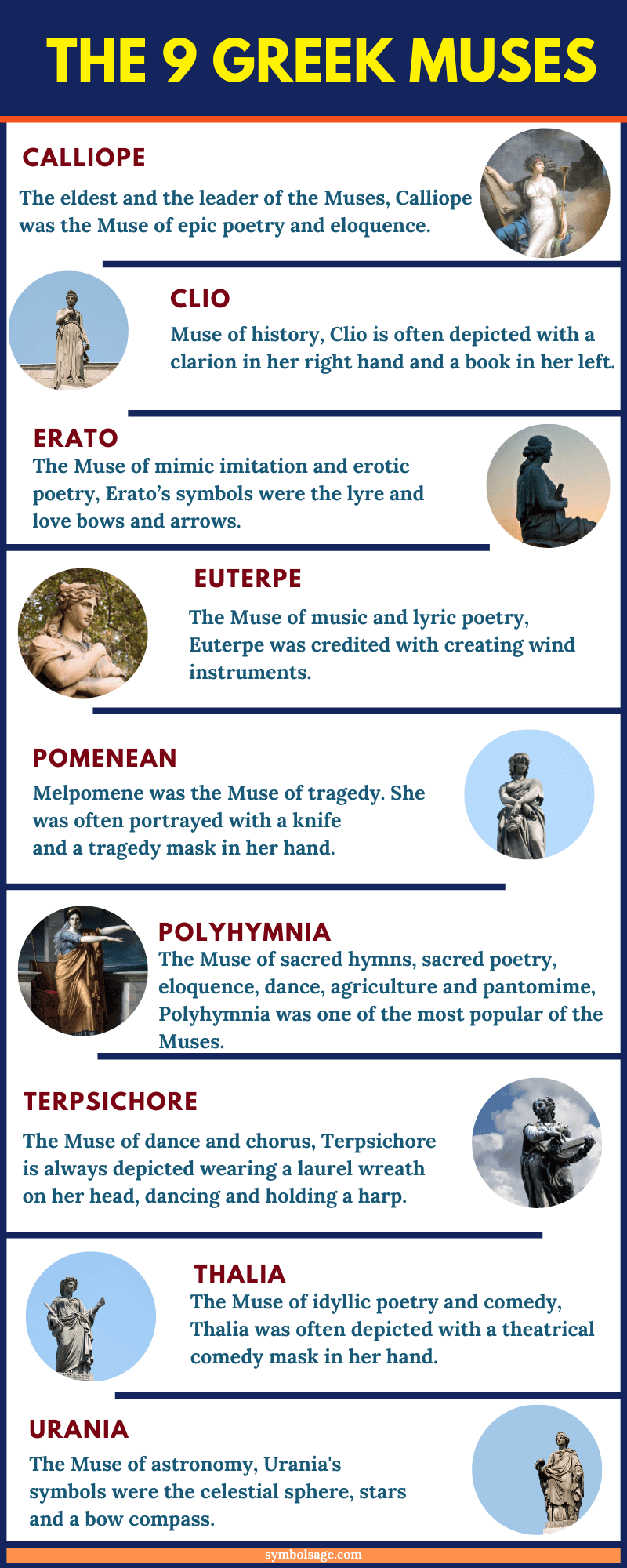 Nine younger Greek muses