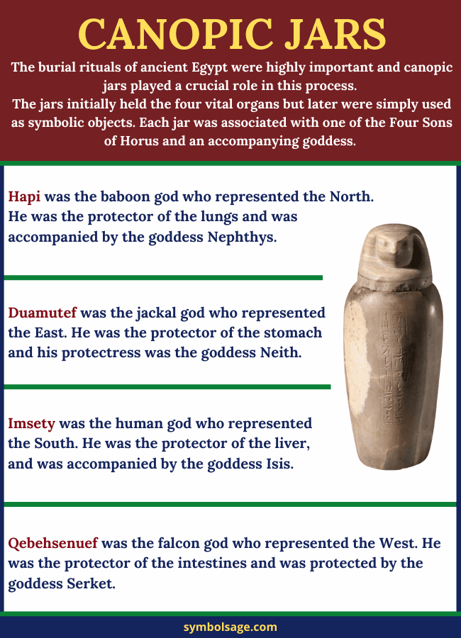 The four sons of Horus Ccanopic jar
