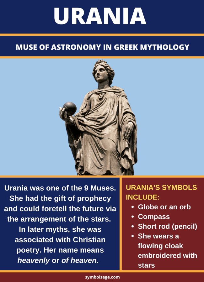 Urania Greek mythology muses