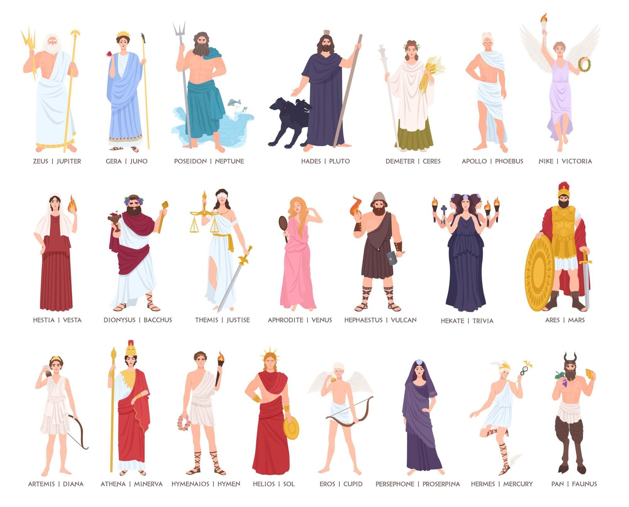 Greek Vs Roman Gods