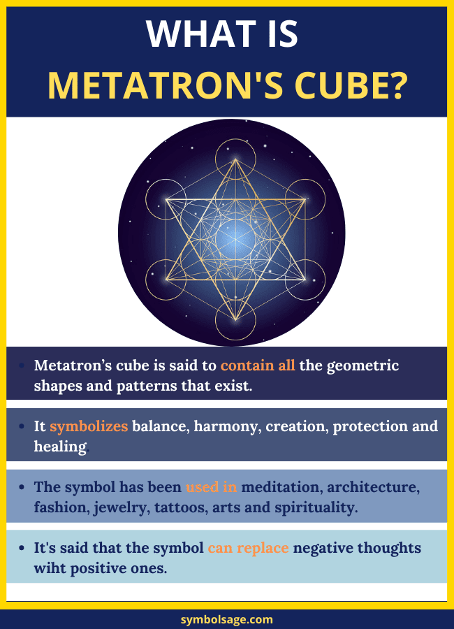 What is Metatrons cube