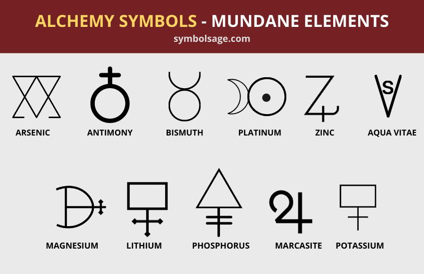 Alchemy mundane elements