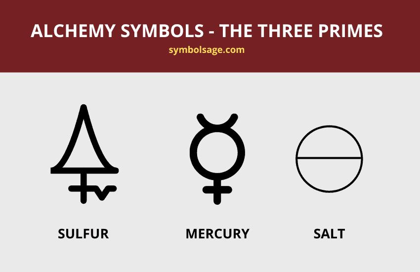 Alchemy three primes symbols