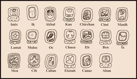 Mayan kin