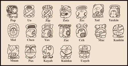 Mayan uinal