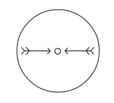 Protection circle symbol