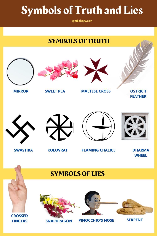 Symbols of truth list