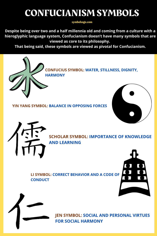 List of Confucianism symbols