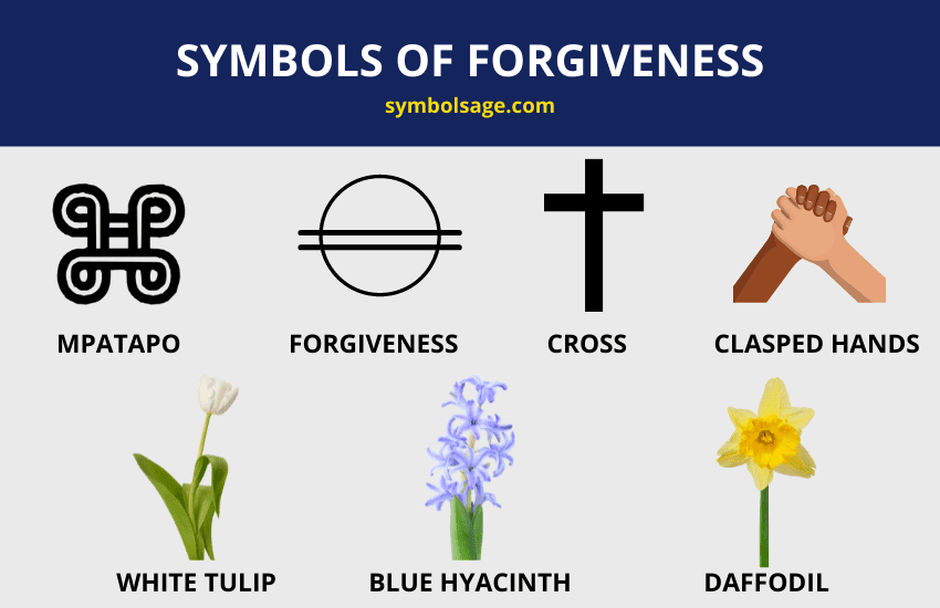 List of symbols of forgiveness