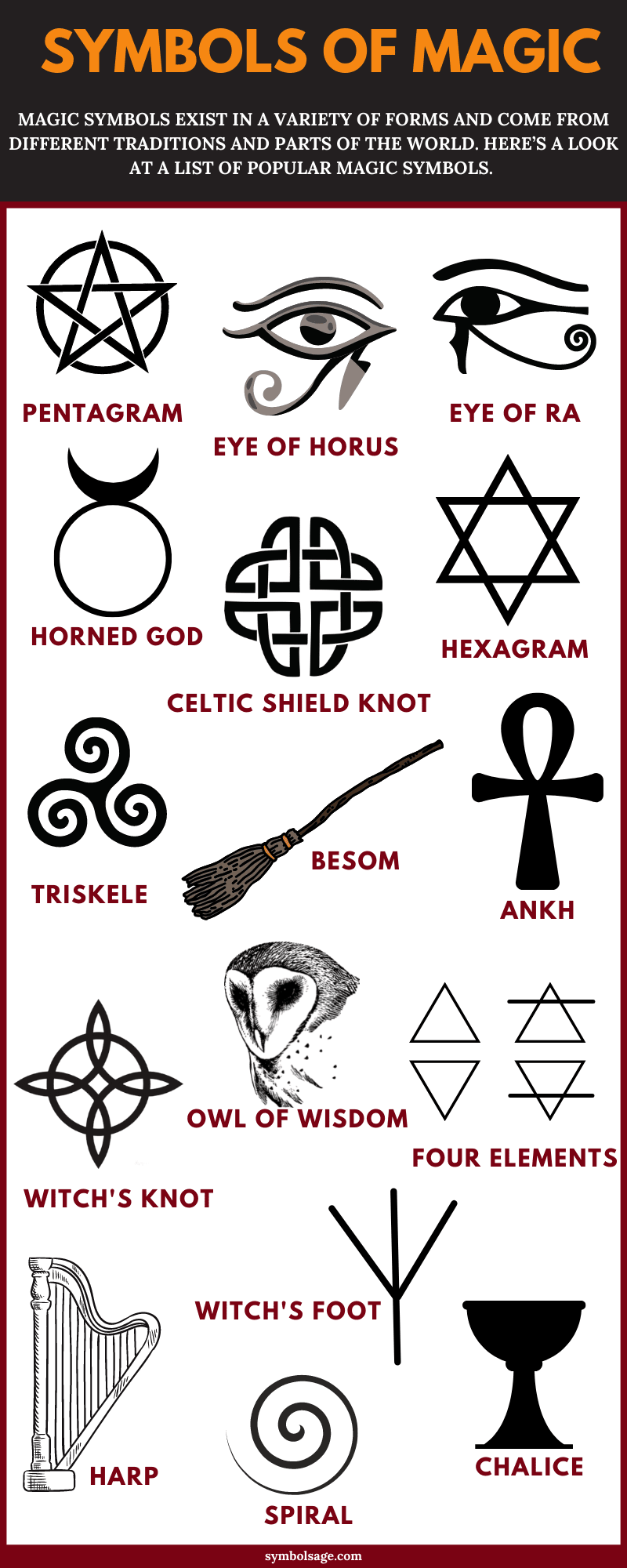 Symbols of magic