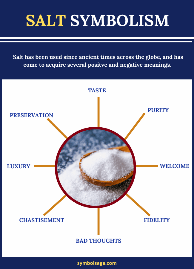 Various symbolism of salt