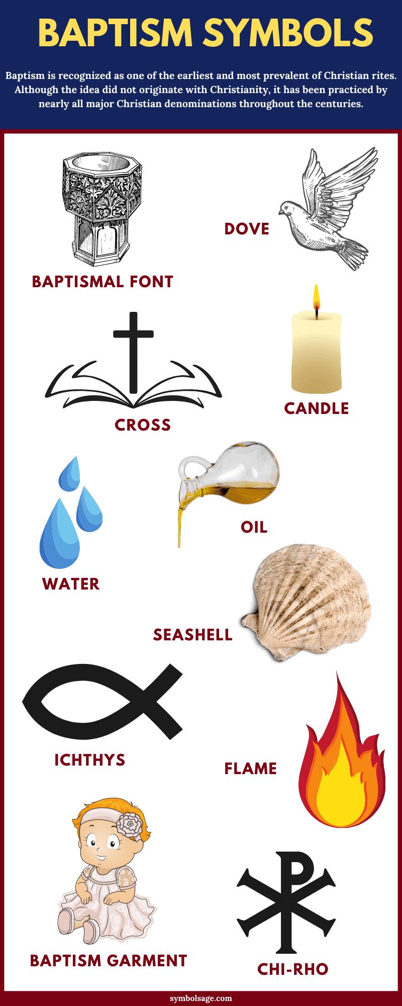 Baptism symbols list