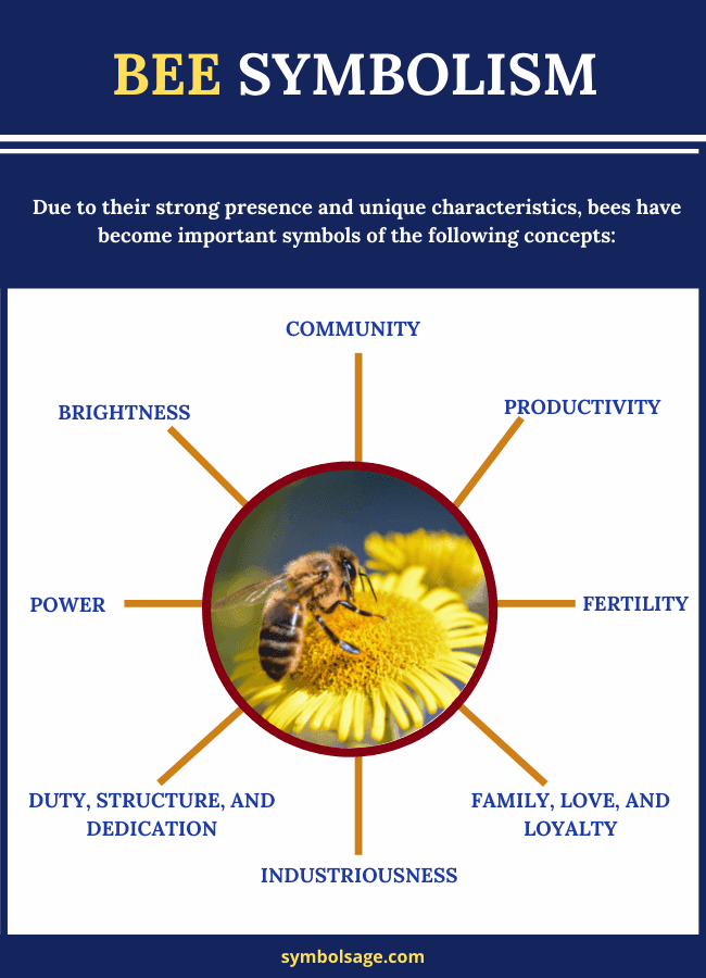 Bee symbolism and meaning