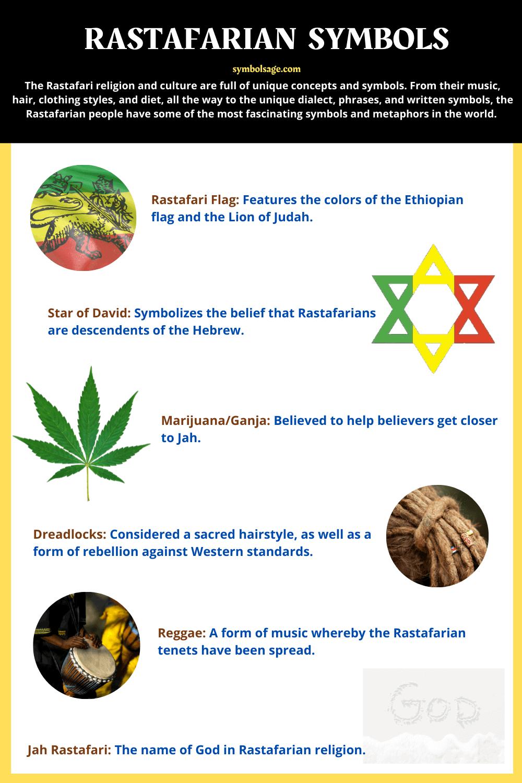 list of Rastafarian symbols