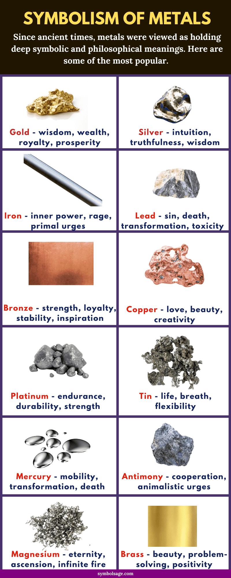 Metal symbolism