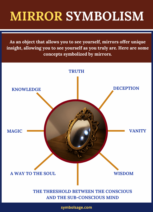 Mirror meaning symbolism