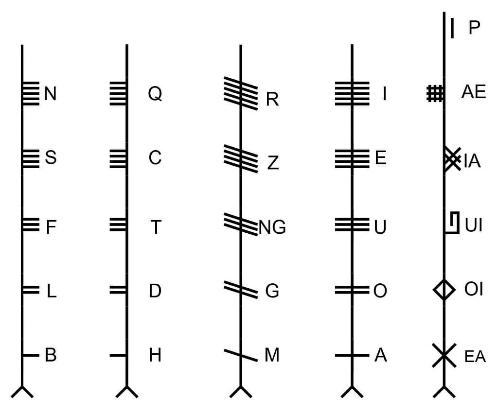 ogham alphabet cc wikipedia