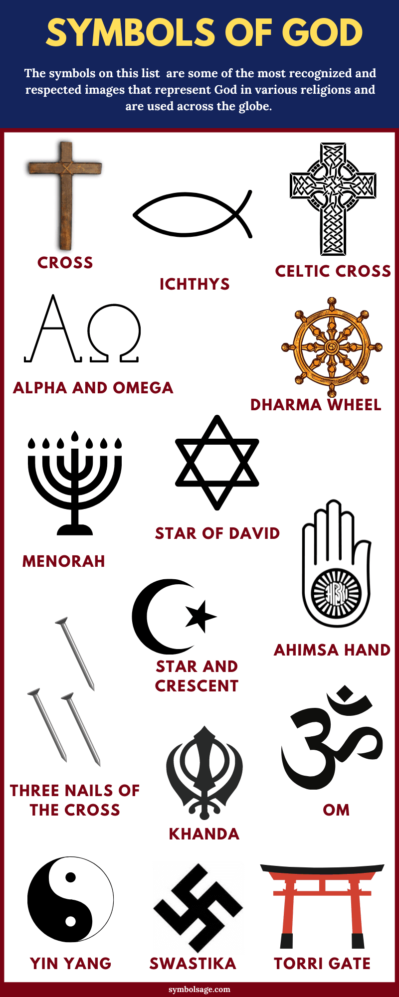 Symbols of god list