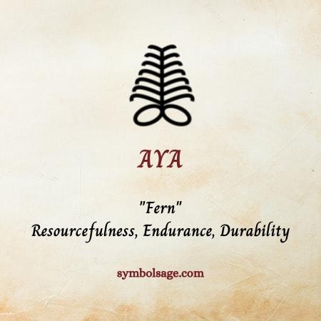 Aya symbol meaning