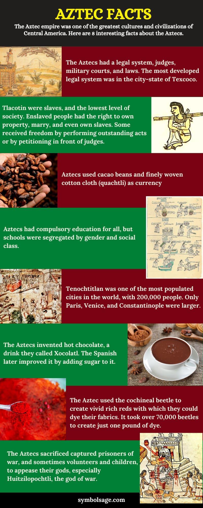 Aztec facts