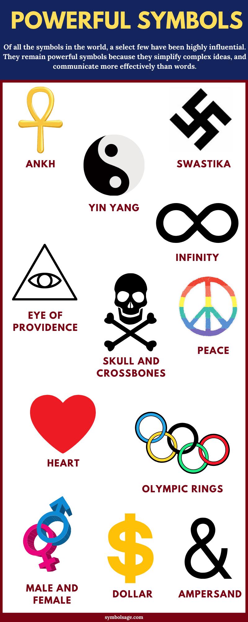 Powerful symbols