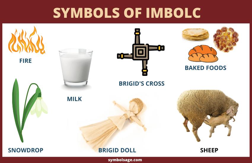 Symbols of imbolc