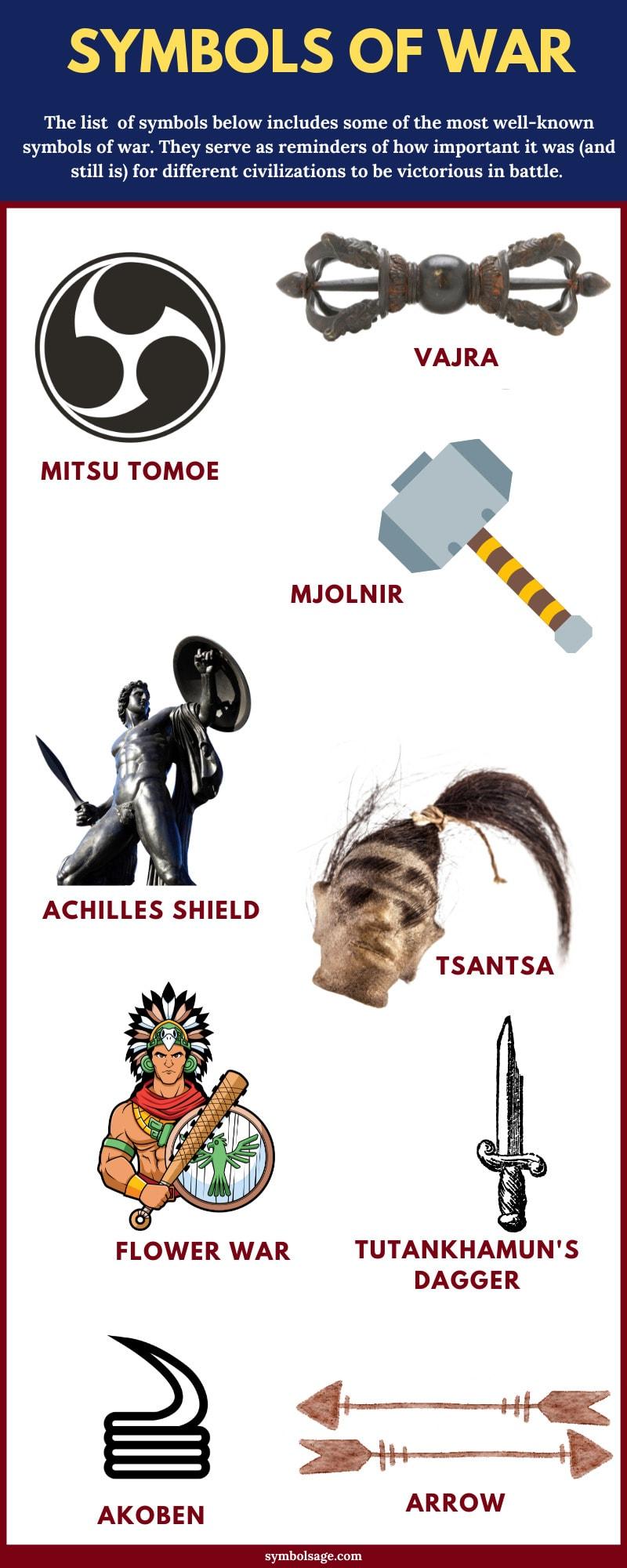 Symbols of war list