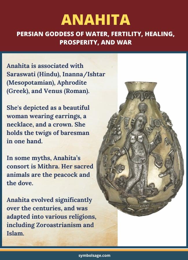 Anahita Persian goddess faqs