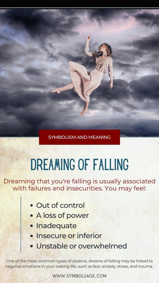 Dreaming of falling interpretation