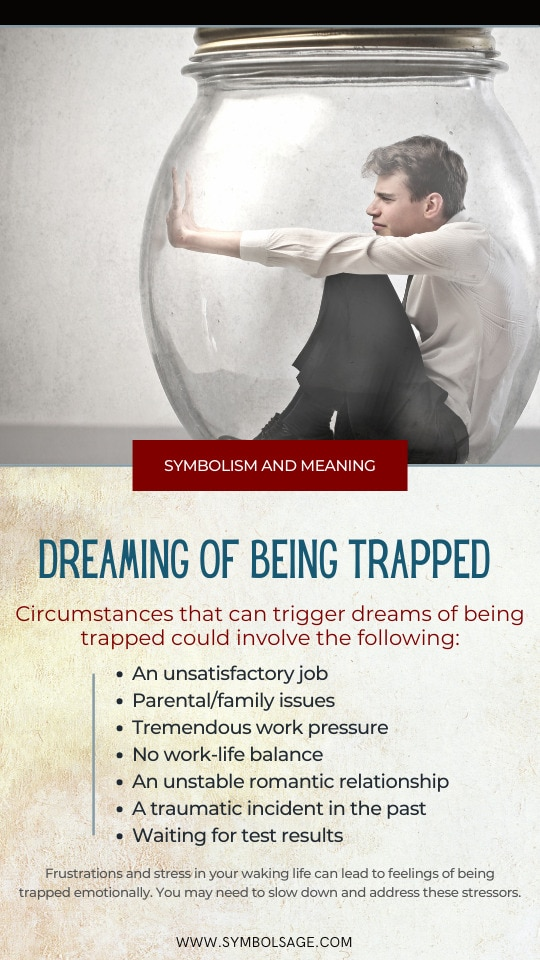 dreaming of feeling trapped