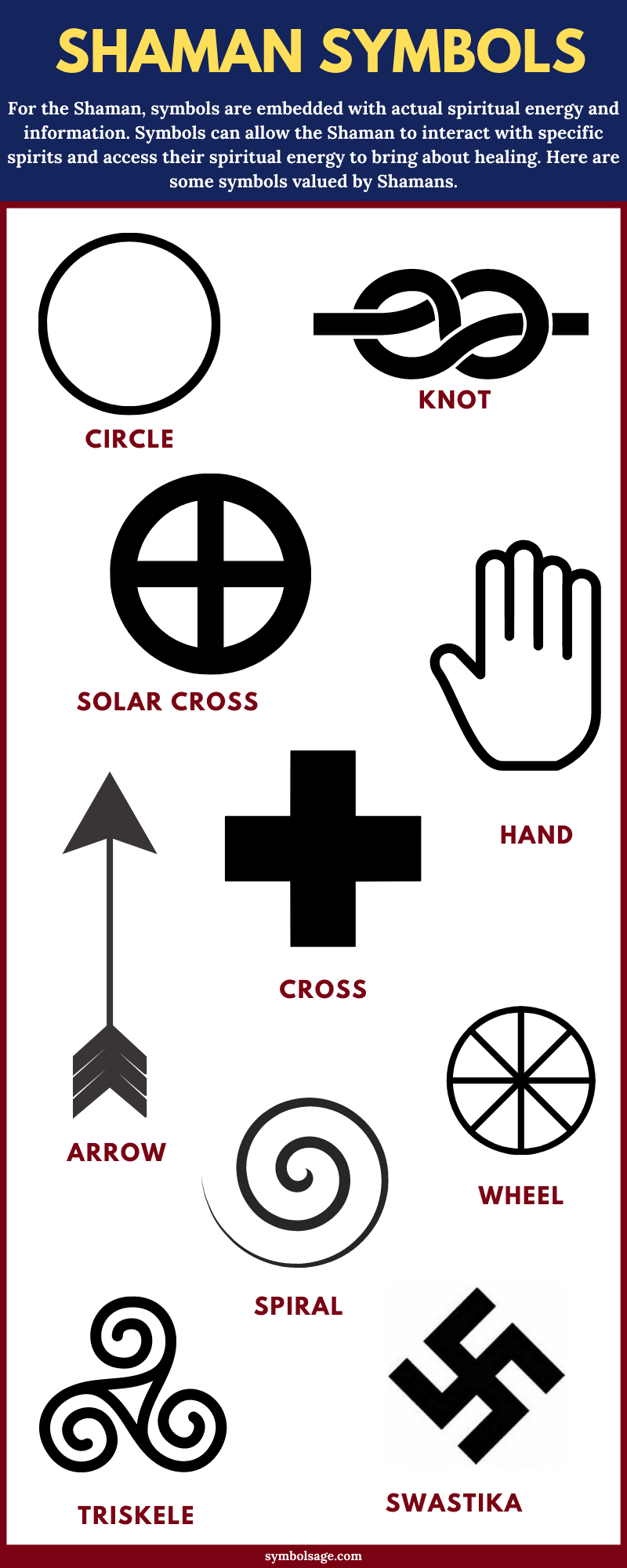 Shaman symbols list