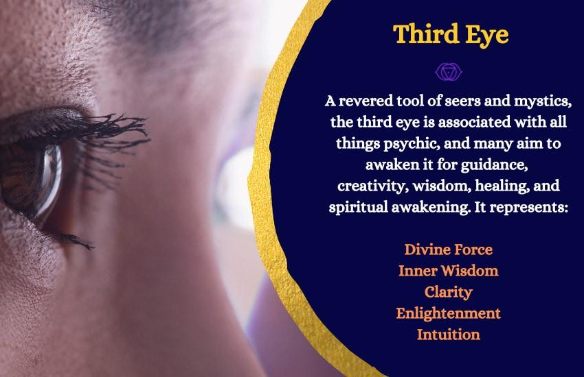Symbolism of third eye