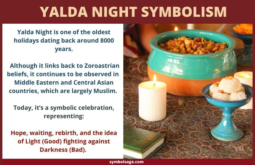 Symbolism of Yalda