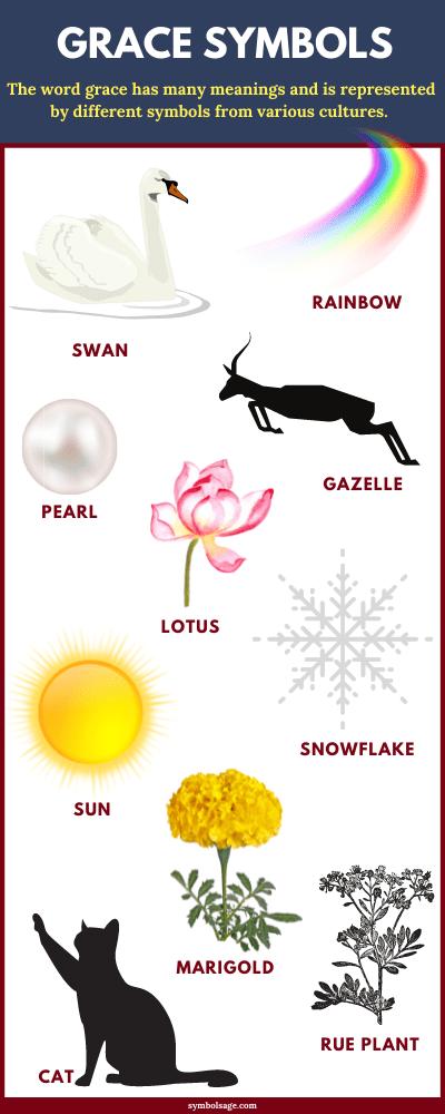 Symbols of grace