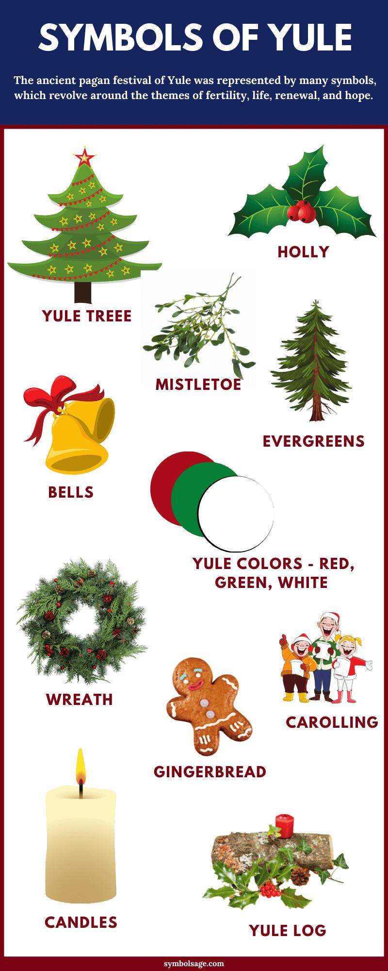 Symbols of yule