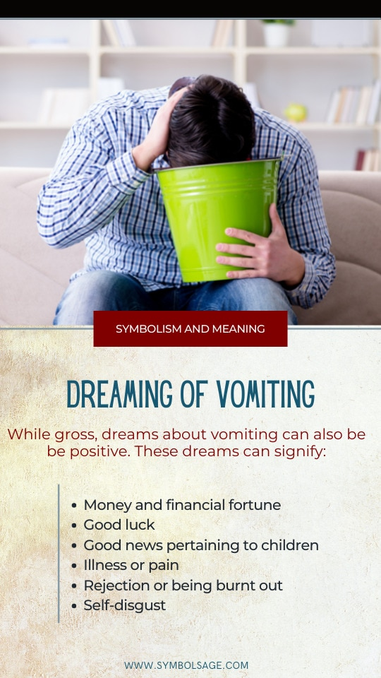 dream of vomiting meaning