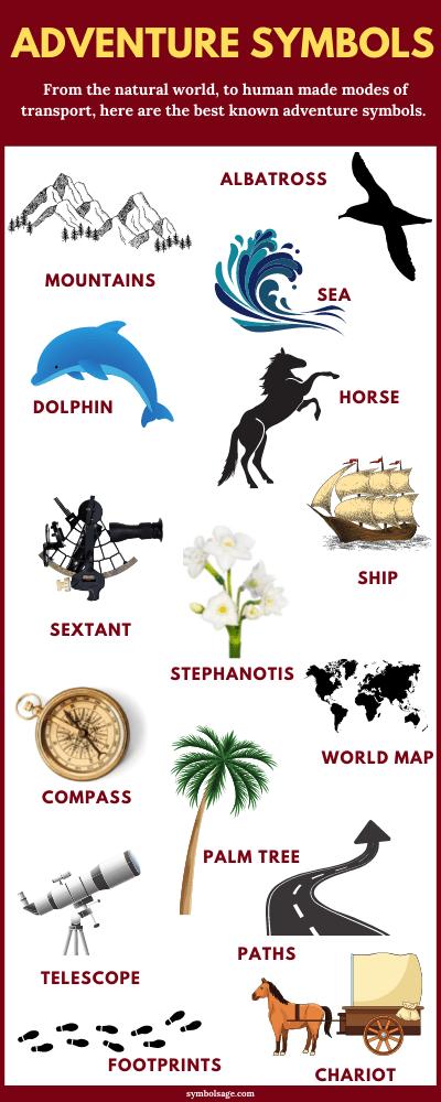 Adventure symbols