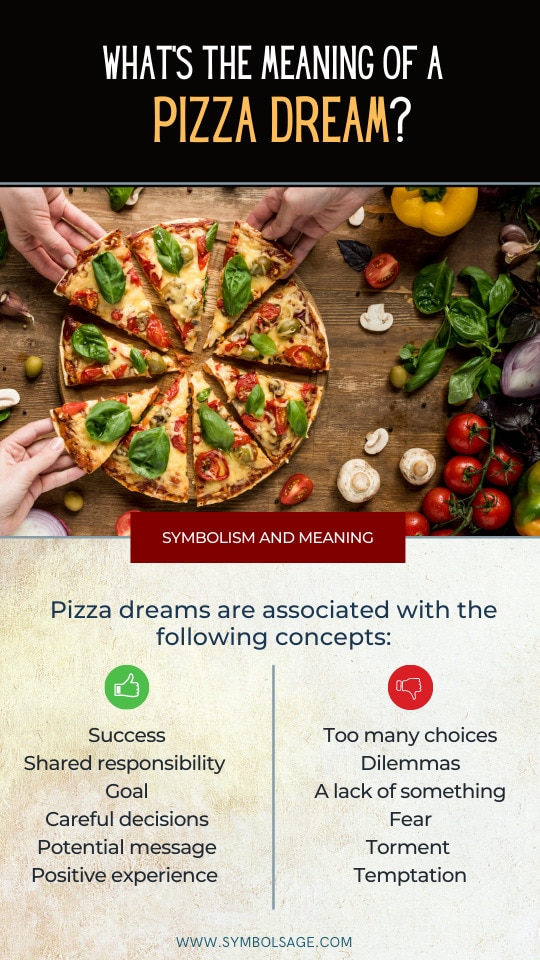 Dreams about pizza meaning