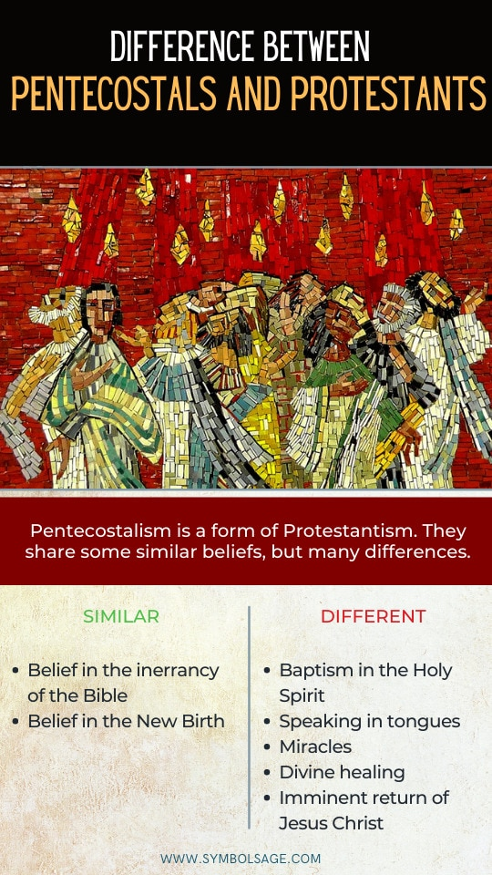 Pentecostal protestant differences