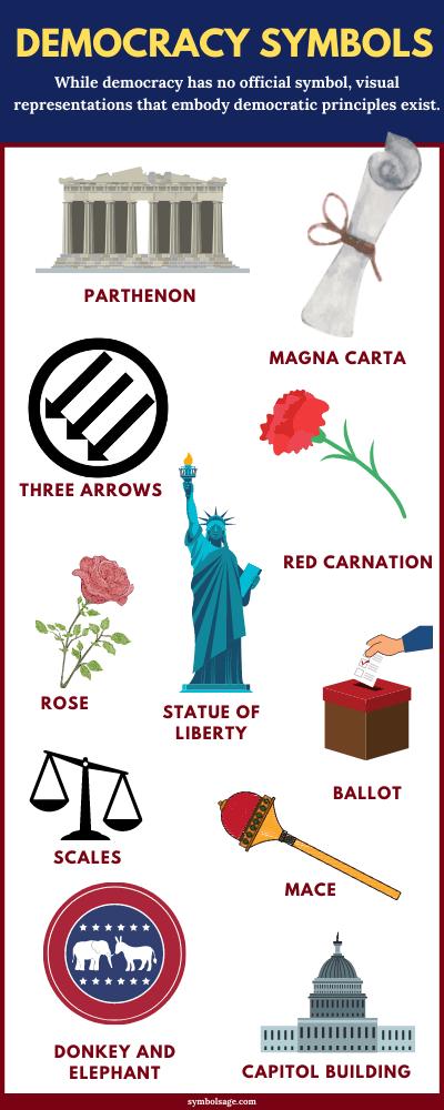 Democracy symbols list